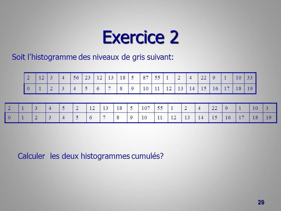 Exercice 2 Soit l'histogramme des niveaux de gris suivant: