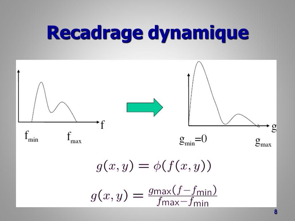 Recadrage dynamique