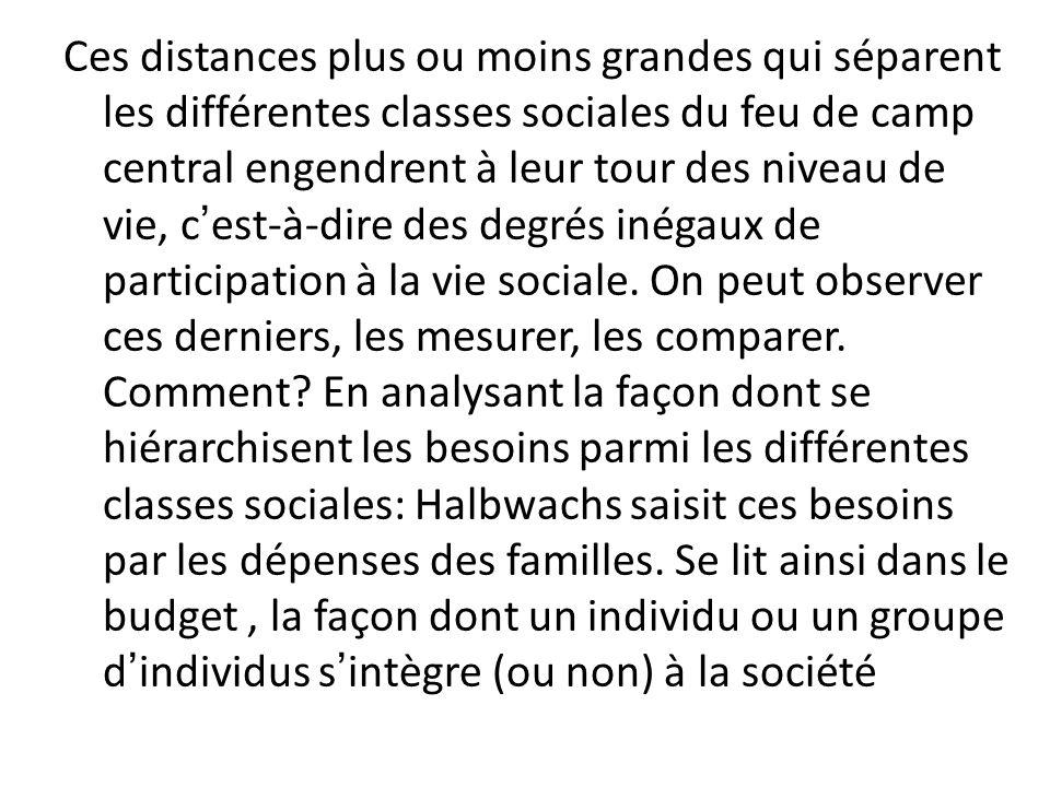 Ces distances plus ou moins grandes qui séparent les différentes classes sociales du feu de camp central engendrent à leur tour des niveau de vie, c'est-à-dire des degrés inégaux de participation à la vie sociale.