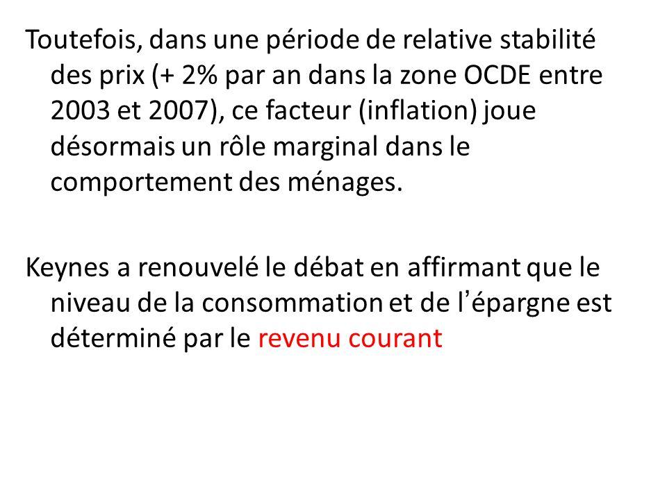 Toutefois, dans une période de relative stabilité des prix (+ 2% par an dans la zone OCDE entre 2003 et 2007), ce facteur (inflation) joue désormais un rôle marginal dans le comportement des ménages.