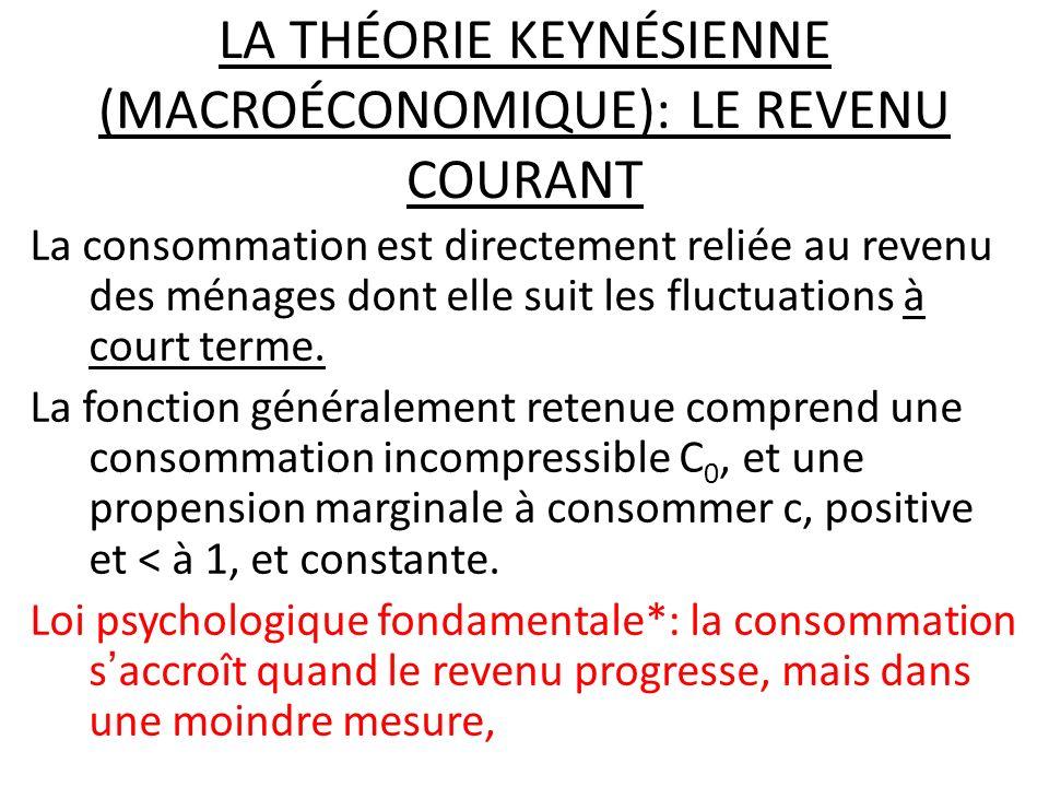 LA THÉORIE KEYNÉSIENNE (MACROÉCONOMIQUE): LE REVENU COURANT