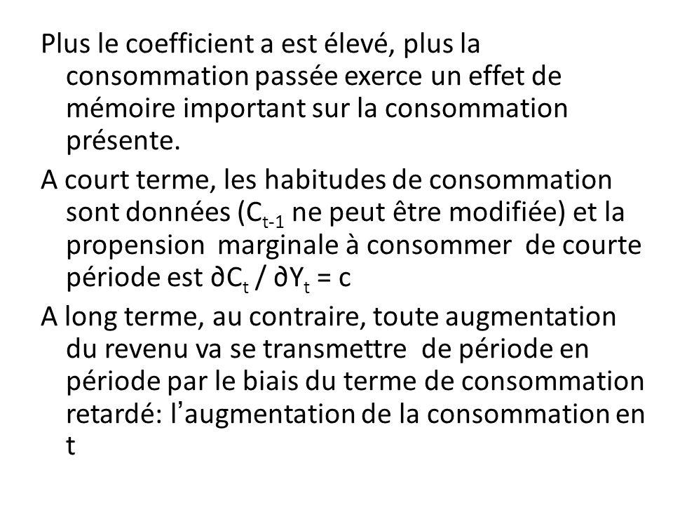 Plus le coefficient a est élevé, plus la consommation passée exerce un effet de mémoire important sur la consommation présente.