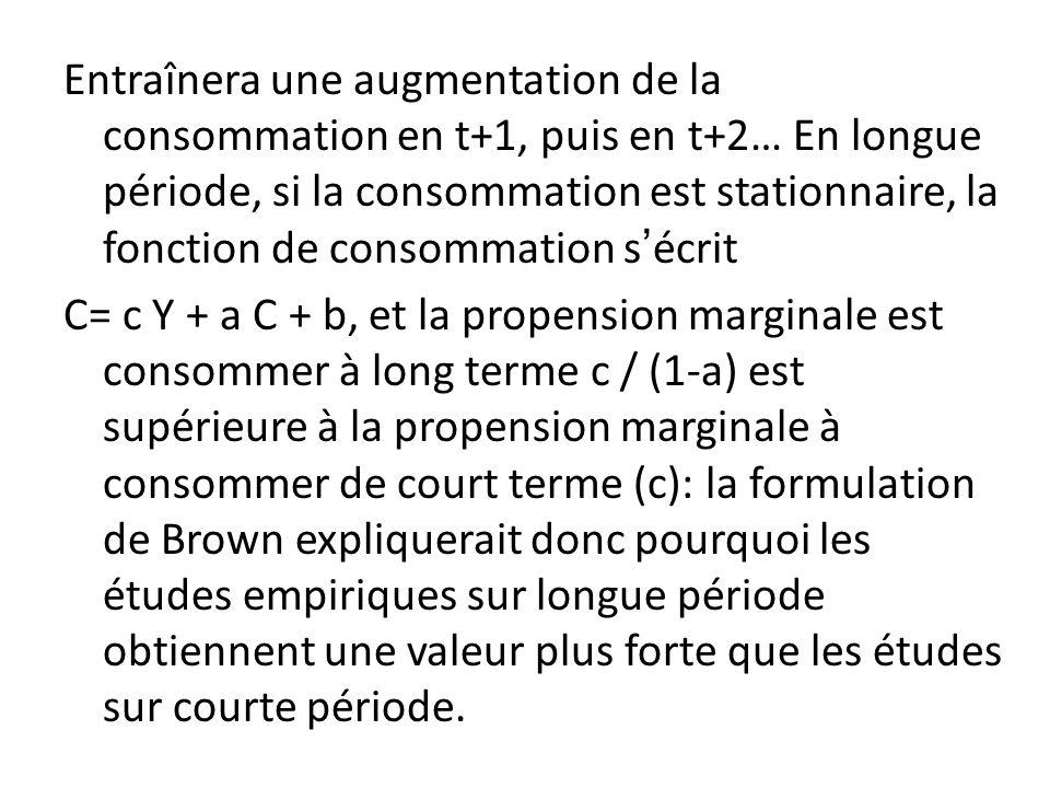 Entraînera une augmentation de la consommation en t+1, puis en t+2… En longue période, si la consommation est stationnaire, la fonction de consommation s'écrit C= c Y + a C + b, et la propension marginale est consommer à long terme c / (1-a) est supérieure à la propension marginale à consommer de court terme (c): la formulation de Brown expliquerait donc pourquoi les études empiriques sur longue période obtiennent une valeur plus forte que les études sur courte période.