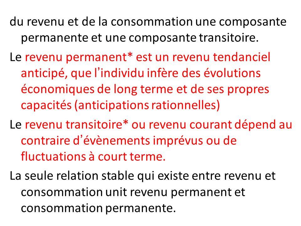 du revenu et de la consommation une composante permanente et une composante transitoire.