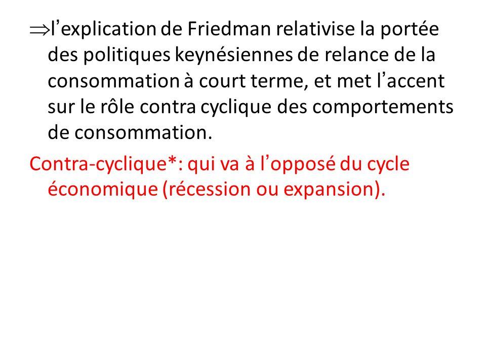 l'explication de Friedman relativise la portée des politiques keynésiennes de relance de la consommation à court terme, et met l'accent sur le rôle contra cyclique des comportements de consommation.