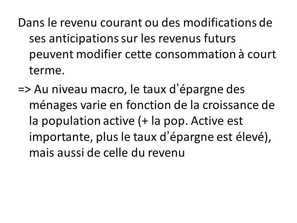 Dans le revenu courant ou des modifications de ses anticipations sur les revenus futurs peuvent modifier cette consommation à court terme.