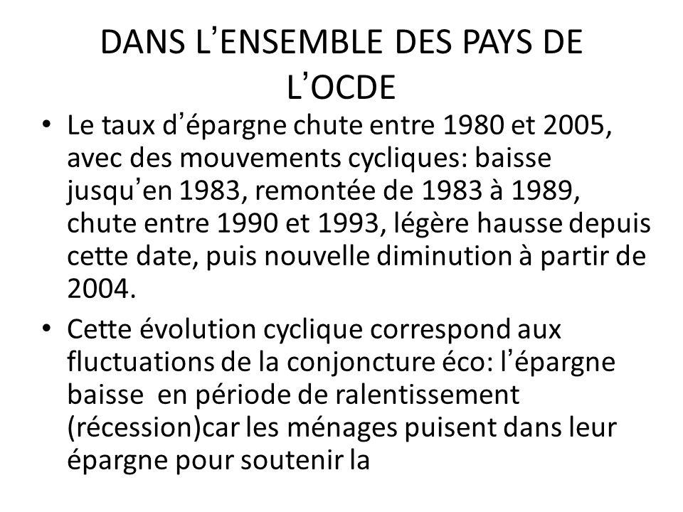 DANS L'ENSEMBLE DES PAYS DE L'OCDE