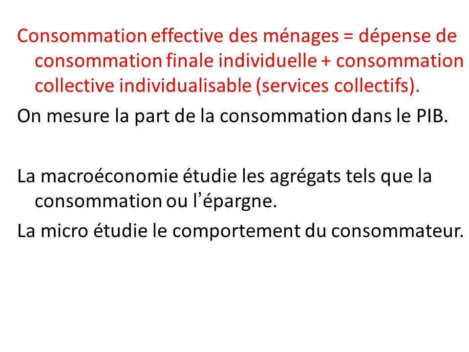 Consommation effective des ménages = dépense de consommation finale individuelle + consommation collective individualisable (services collectifs).
