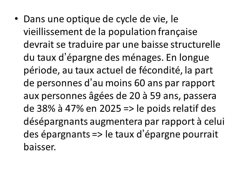 Dans une optique de cycle de vie, le vieillissement de la population française devrait se traduire par une baisse structurelle du taux d'épargne des ménages.
