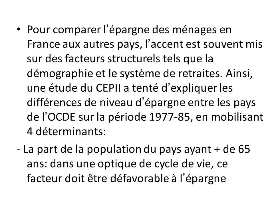 Pour comparer l'épargne des ménages en France aux autres pays, l'accent est souvent mis sur des facteurs structurels tels que la démographie et le système de retraites. Ainsi, une étude du CEPII a tenté d'expliquer les différences de niveau d'épargne entre les pays de l'OCDE sur la période 1977-85, en mobilisant 4 déterminants: