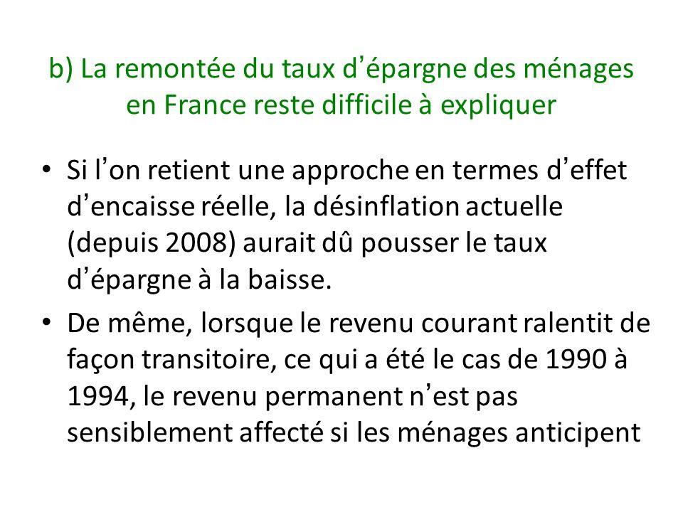 b) La remontée du taux d'épargne des ménages en France reste difficile à expliquer