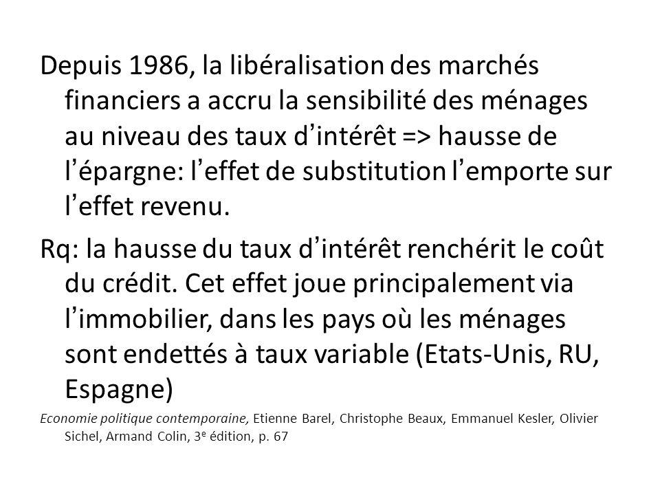 Depuis 1986, la libéralisation des marchés financiers a accru la sensibilité des ménages au niveau des taux d'intérêt => hausse de l'épargne: l'effet de substitution l'emporte sur l'effet revenu.