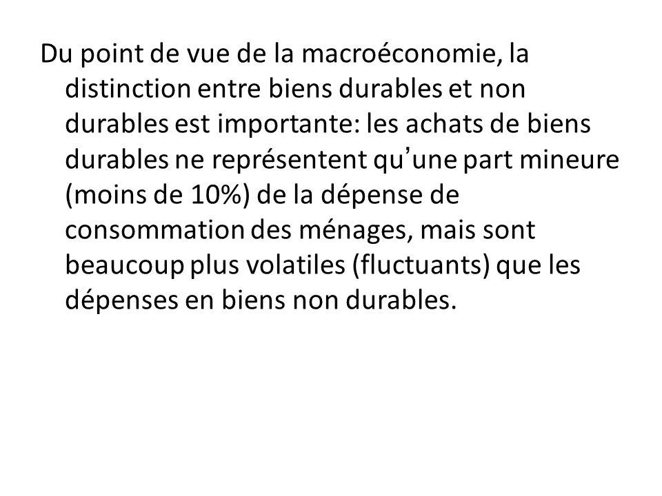 Du point de vue de la macroéconomie, la distinction entre biens durables et non durables est importante: les achats de biens durables ne représentent qu'une part mineure (moins de 10%) de la dépense de consommation des ménages, mais sont beaucoup plus volatiles (fluctuants) que les dépenses en biens non durables.