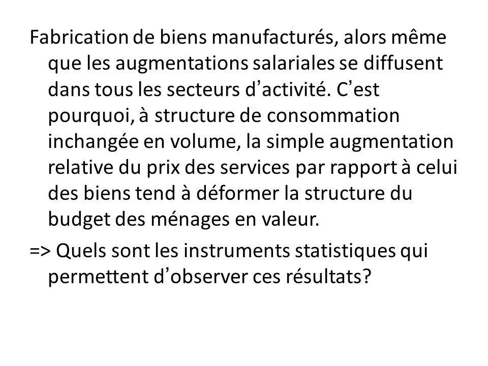 Fabrication de biens manufacturés, alors même que les augmentations salariales se diffusent dans tous les secteurs d'activité.