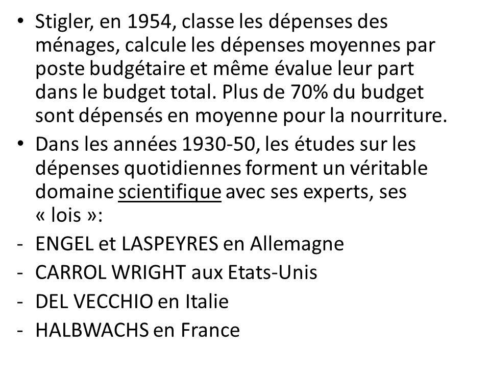 Stigler, en 1954, classe les dépenses des ménages, calcule les dépenses moyennes par poste budgétaire et même évalue leur part dans le budget total. Plus de 70% du budget sont dépensés en moyenne pour la nourriture.