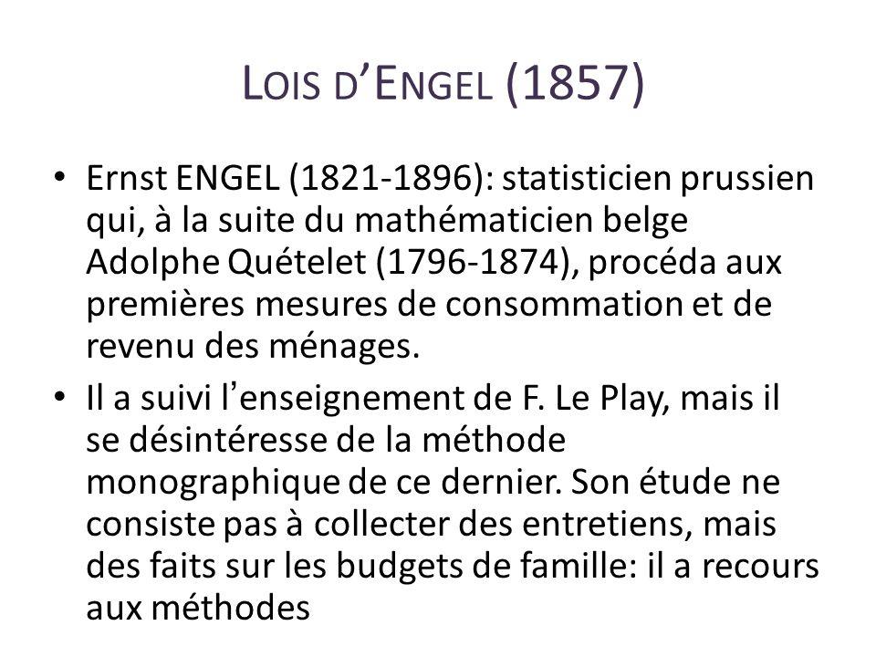Lois d'Engel (1857)