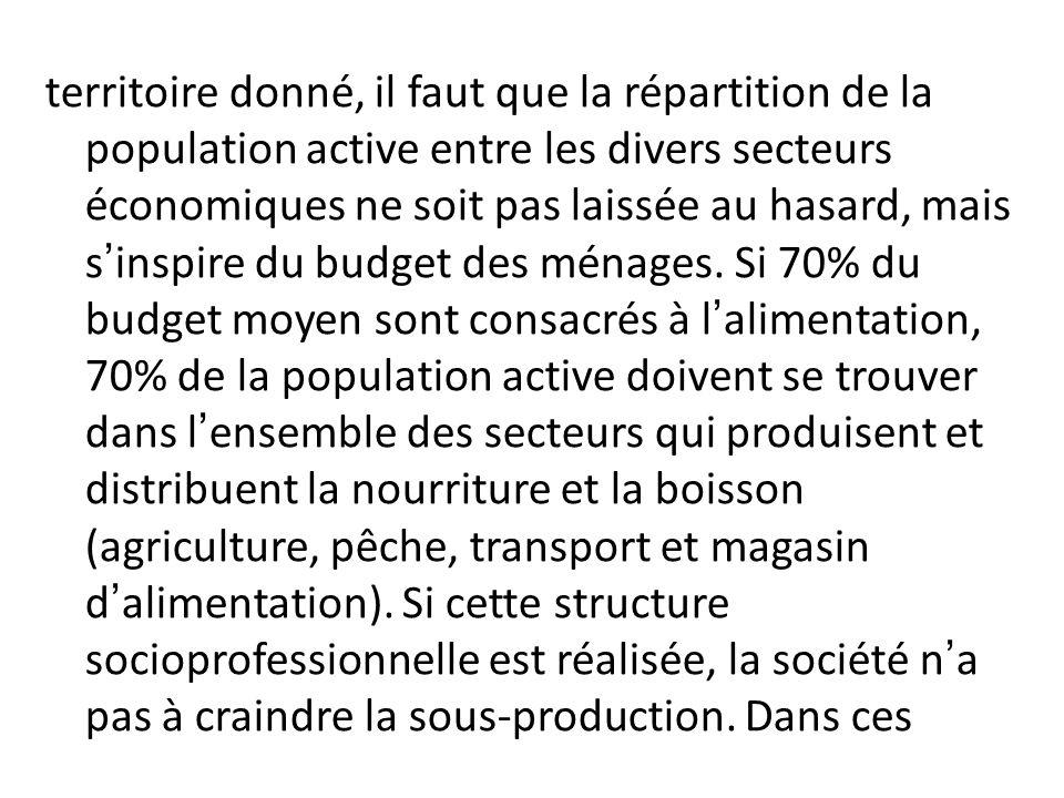territoire donné, il faut que la répartition de la population active entre les divers secteurs économiques ne soit pas laissée au hasard, mais s'inspire du budget des ménages.