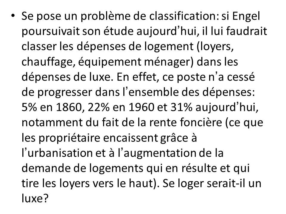 Se pose un problème de classification: si Engel poursuivait son étude aujourd'hui, il lui faudrait classer les dépenses de logement (loyers, chauffage, équipement ménager) dans les dépenses de luxe.