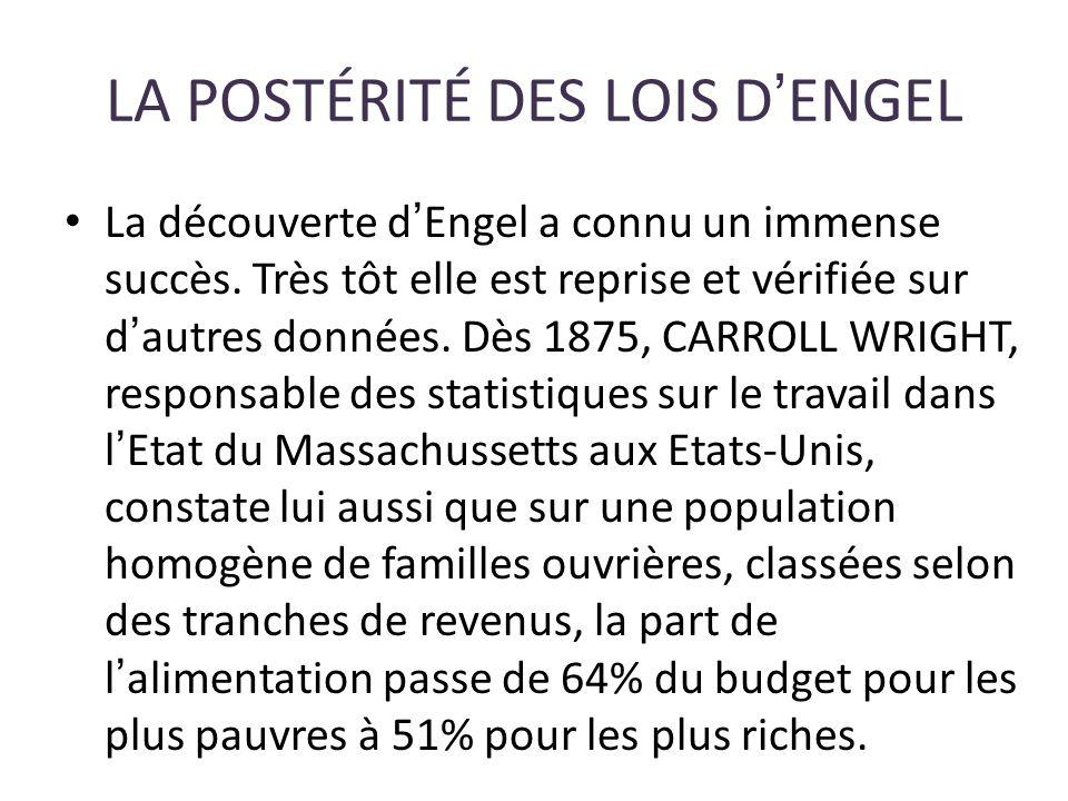 LA POSTÉRITÉ DES LOIS D'ENGEL
