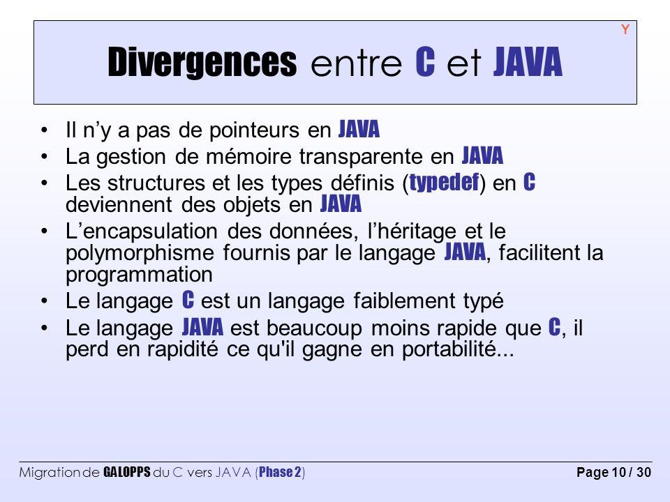 Divergences entre C et JAVA