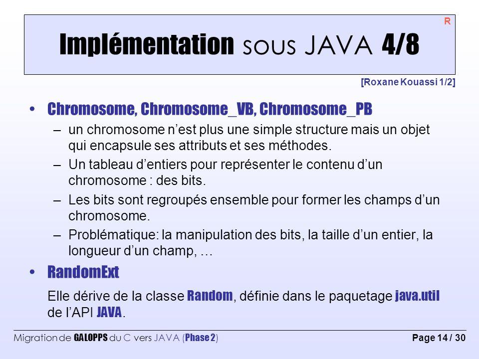 Implémentation sous JAVA 4/8