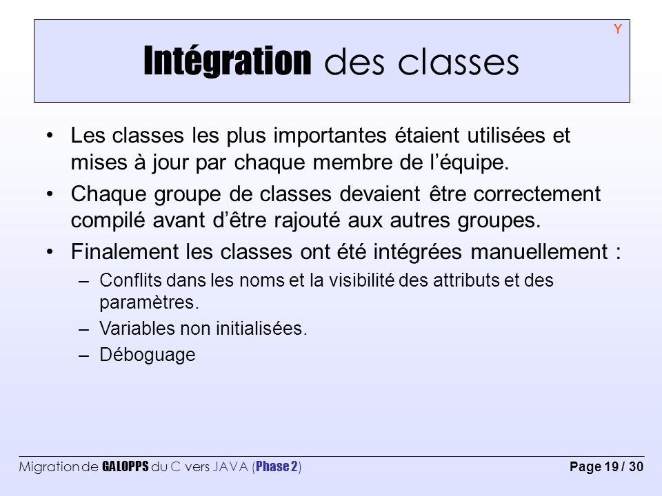 Intégration des classes