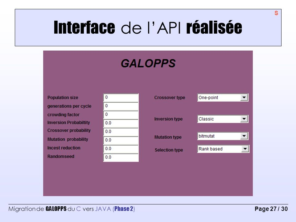 Interface de l'API réalisée