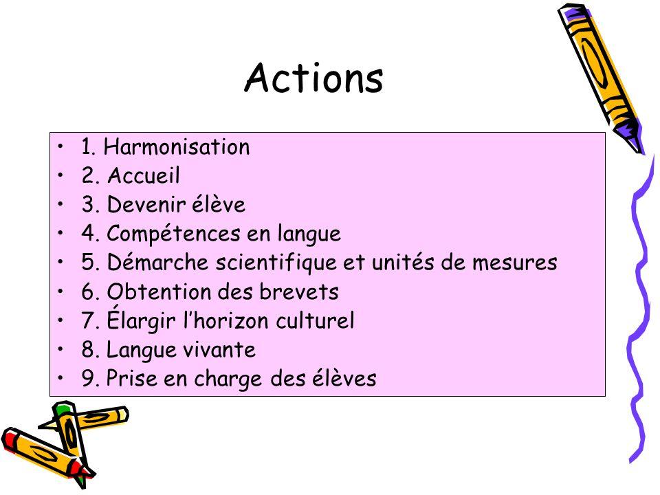 Actions 1. Harmonisation 2. Accueil 3. Devenir élève