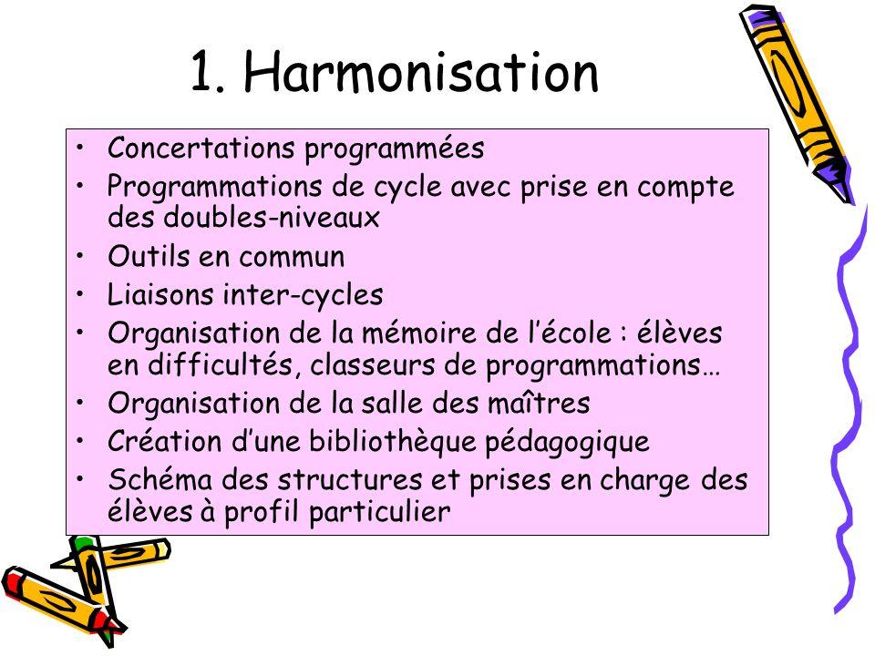 1. Harmonisation Concertations programmées