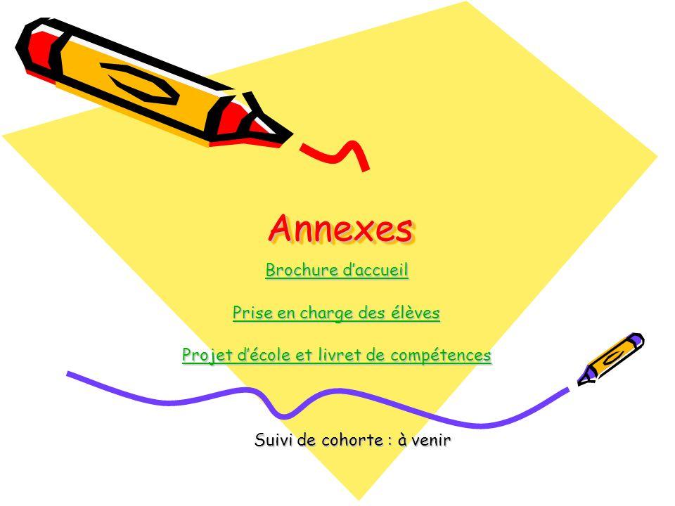 Annexes Brochure d'accueil Prise en charge des élèves