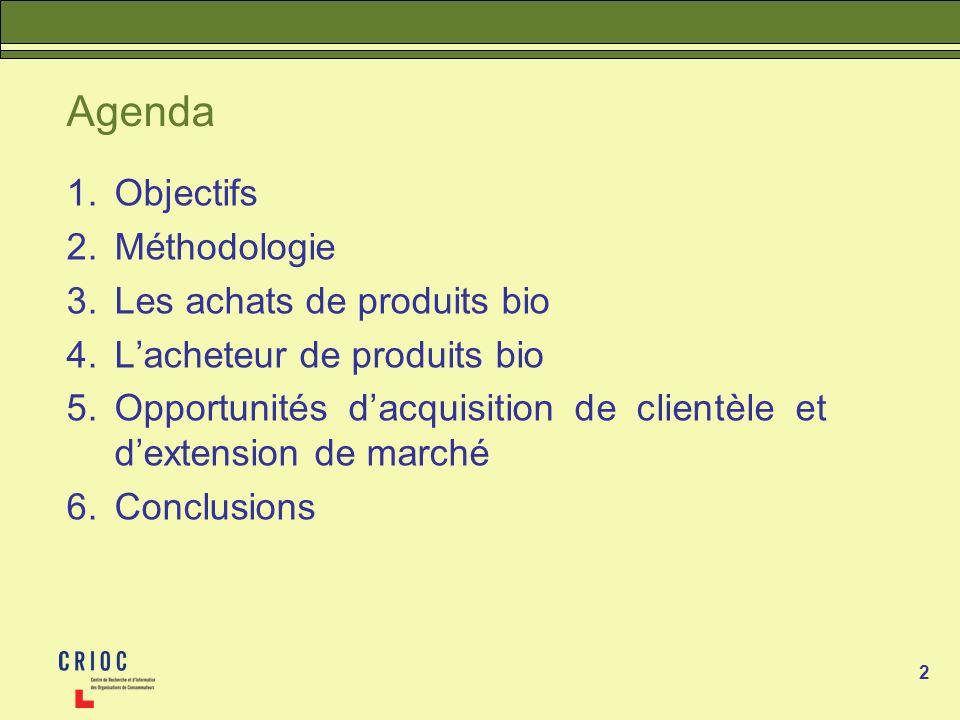 Agenda Objectifs Méthodologie Les achats de produits bio