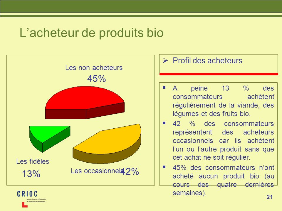 L'acheteur de produits bio