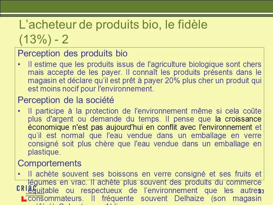 L'acheteur de produits bio, le fidèle (13%) - 2