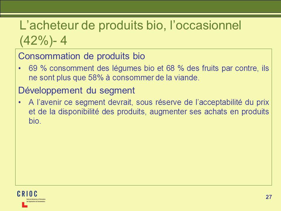 L'acheteur de produits bio, l'occasionnel (42%)- 4