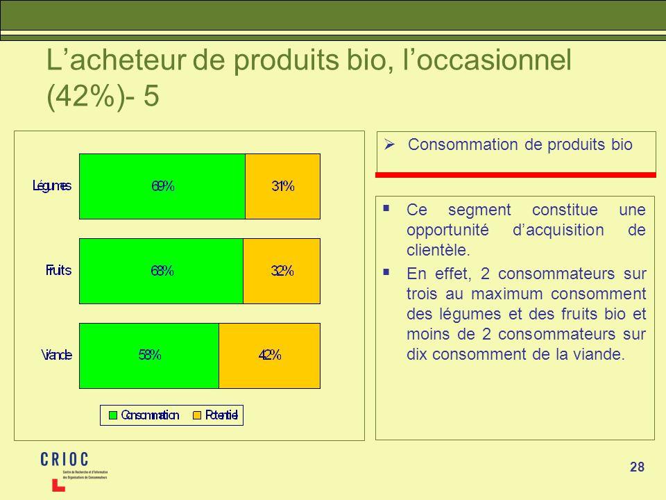 L'acheteur de produits bio, l'occasionnel (42%)- 5