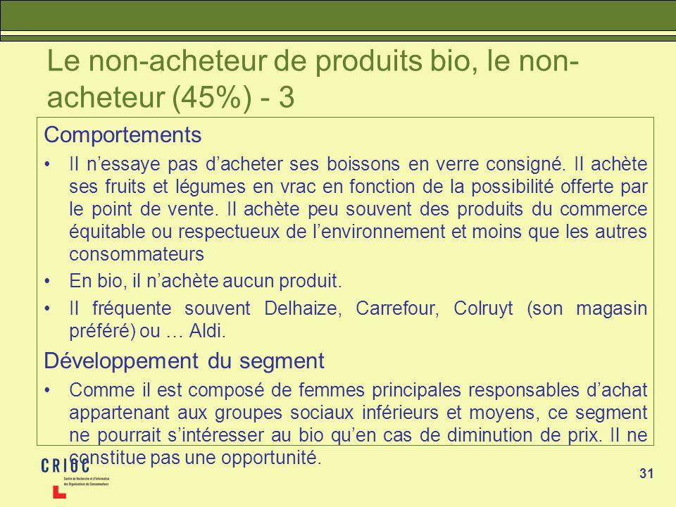 Le non-acheteur de produits bio, le non-acheteur (45%) - 3
