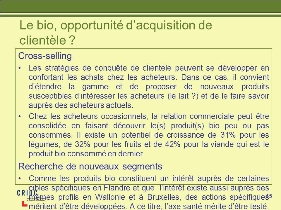 Le bio, opportunité d'acquisition de clientèle