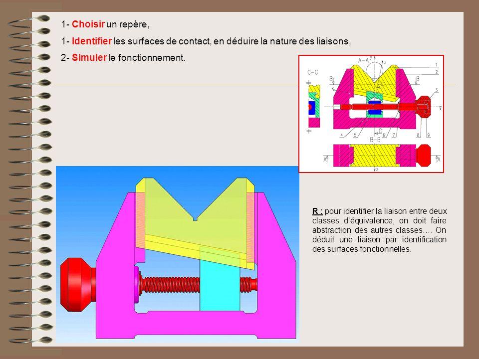 2- Simuler le fonctionnement.
