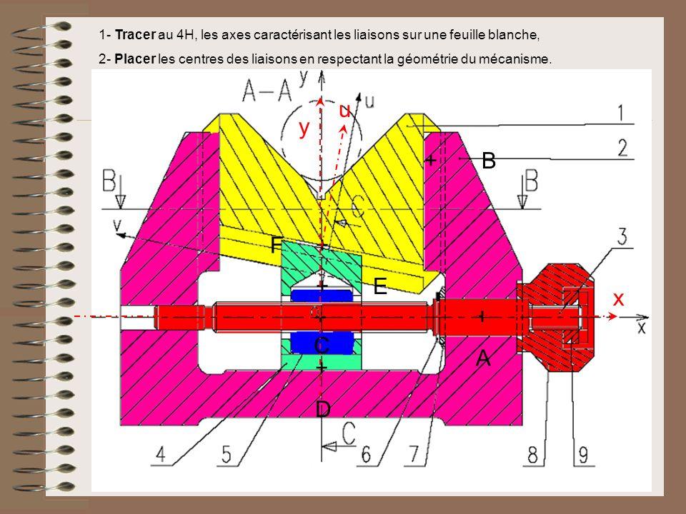 1- Tracer au 4H, les axes caractérisant les liaisons sur une feuille blanche,