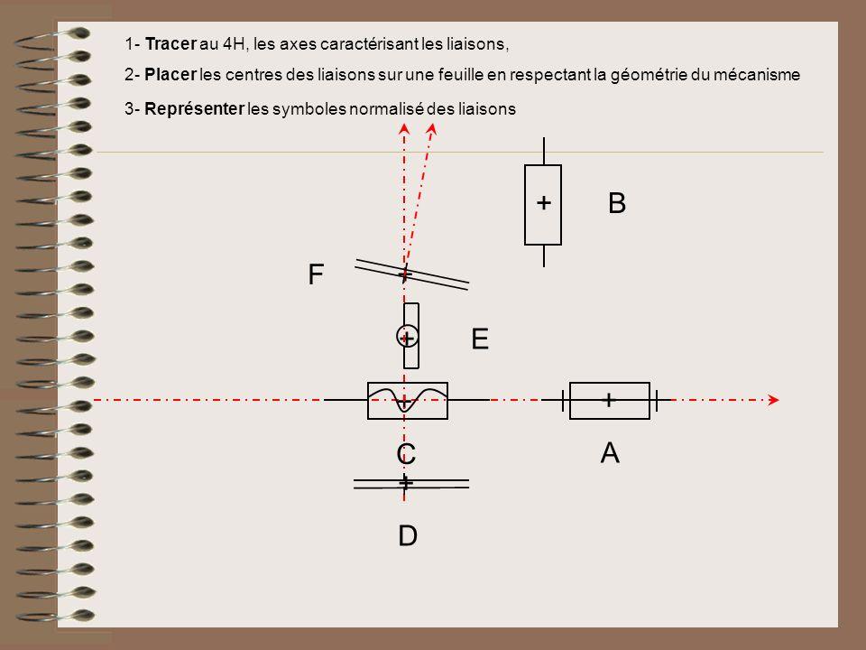 1- Tracer au 4H, les axes caractérisant les liaisons,