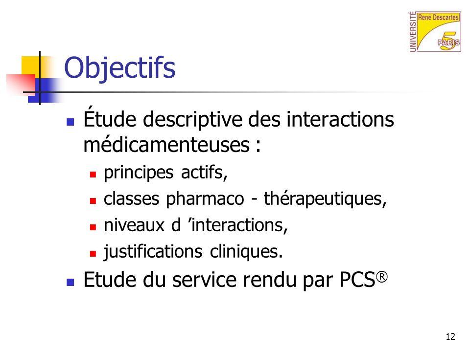 Objectifs Étude descriptive des interactions médicamenteuses :