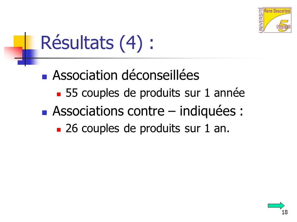 Résultats (4) : Association déconseillées