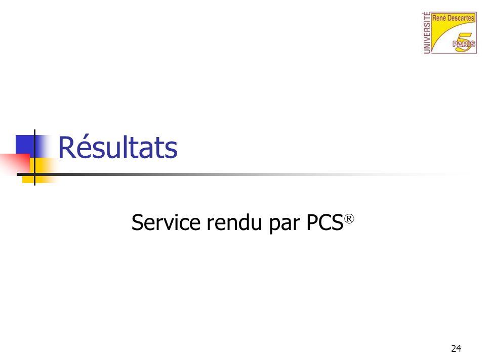 Résultats Service rendu par PCS®