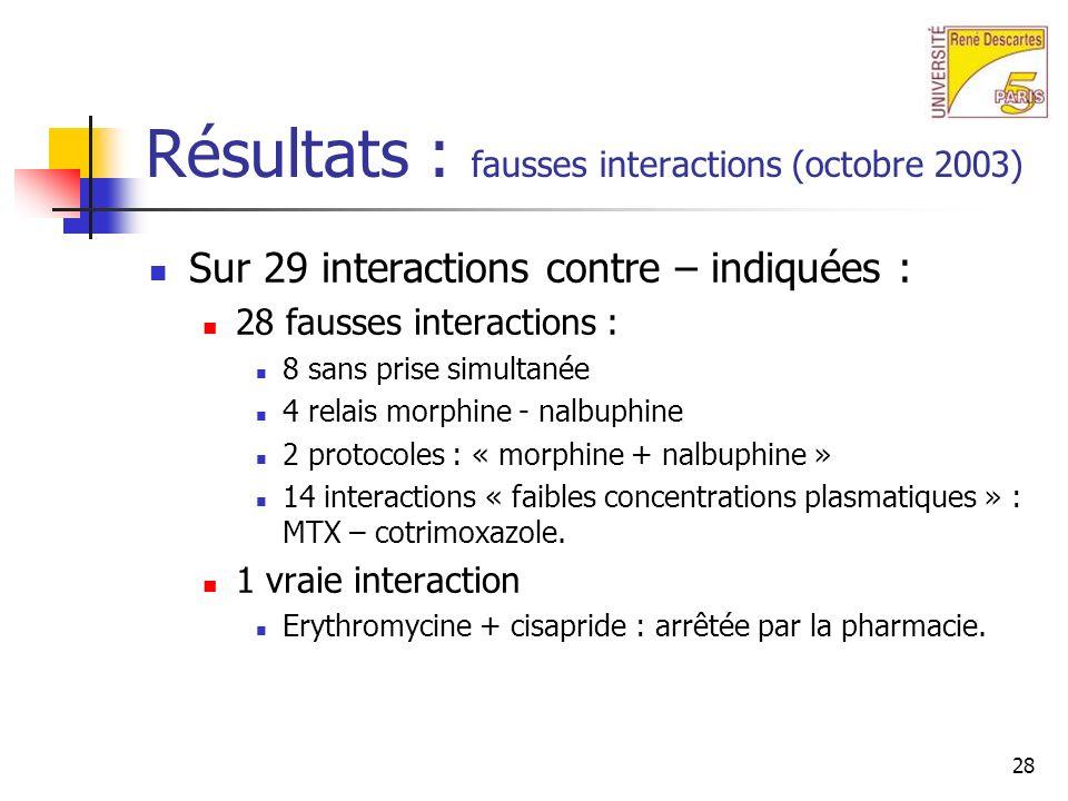 Résultats : fausses interactions (octobre 2003)