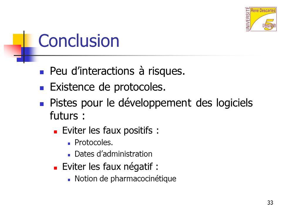 Conclusion Peu d'interactions à risques. Existence de protocoles.
