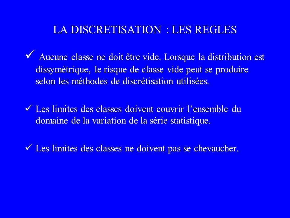LA DISCRETISATION : LES REGLES