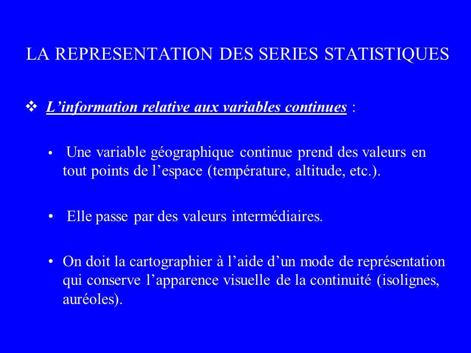 LA REPRESENTATION DES SERIES STATISTIQUES