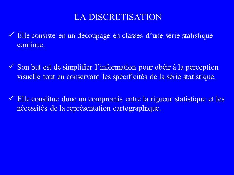 LA DISCRETISATION Elle consiste en un découpage en classes d'une série statistique continue.