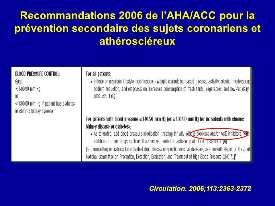 Recommandations 2006 de l'AHA/ACC pour la prévention secondaire des sujets coronariens et athéroscléreux