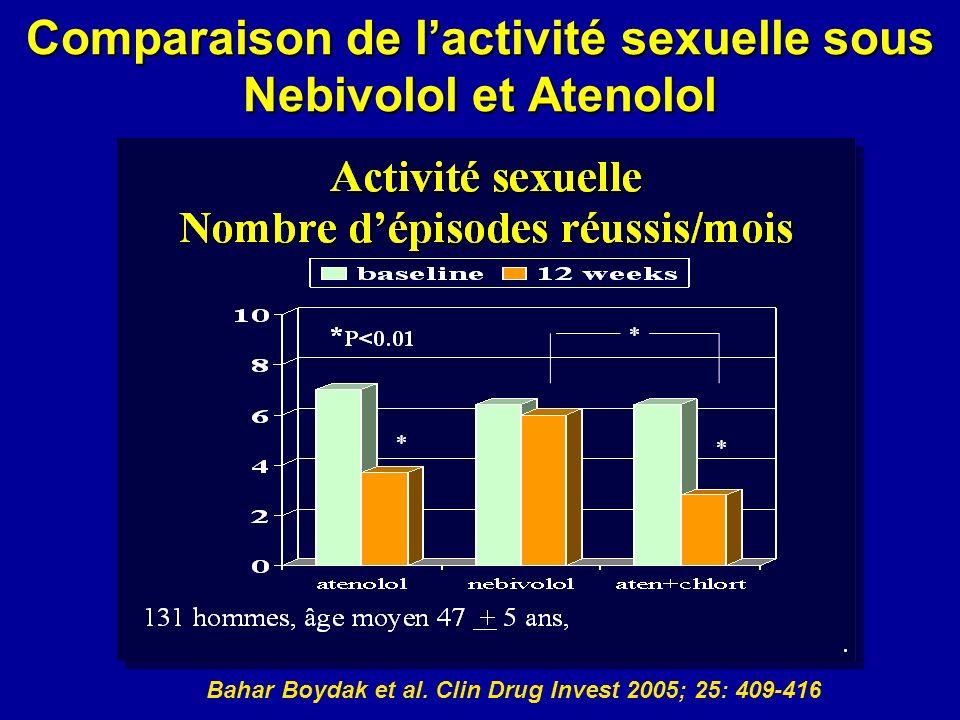 Comparaison de l'activité sexuelle sous Nebivolol et Atenolol